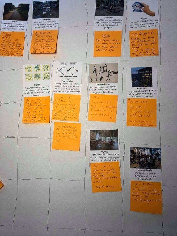 DesignSpil Forventningsafstemni - prototyperne   ello