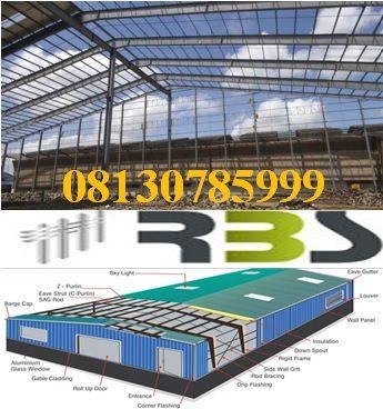 Riddhima Building System Pre En - rbsworldco121 | ello