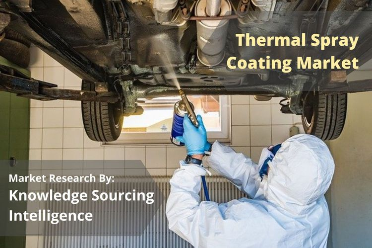 Thermal Spray Coating Market Si - knowledgesourcing07 | ello