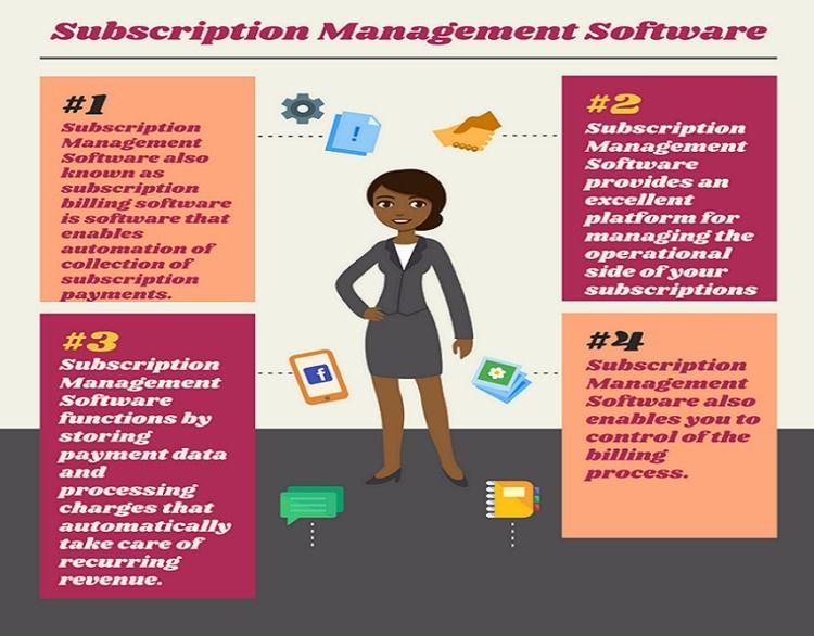 Recurringbillingsoftware, subscriptionmanagementsoftware - sophiamark | ello