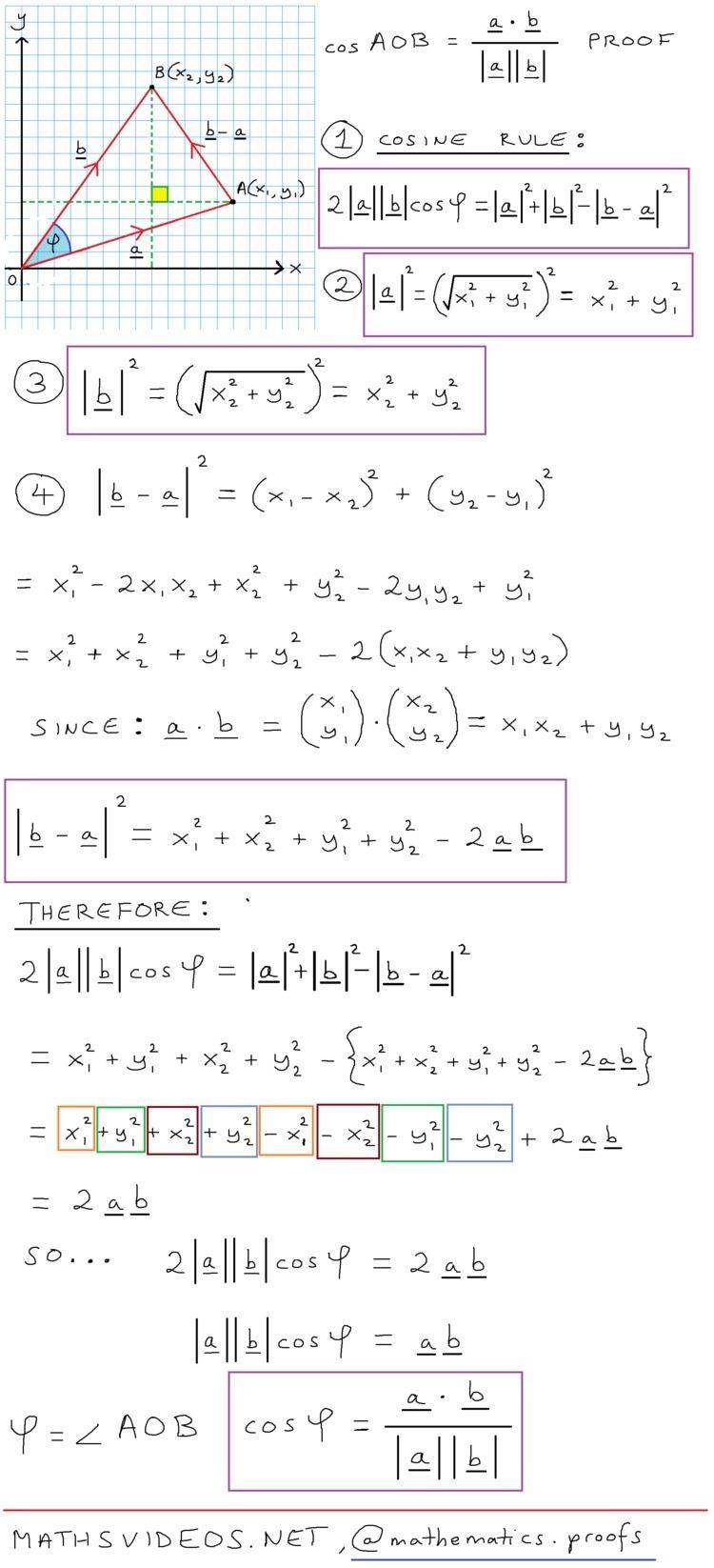 dot product vectors proof. Orig - tiago_hands | ello