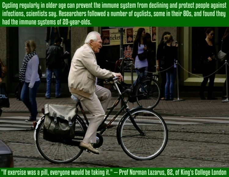 Cycling regularly older age pre - bicyclesrecycle | ello