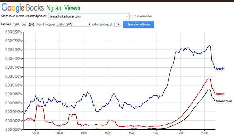 beagles reason? Google hard ima - ddailey | ello