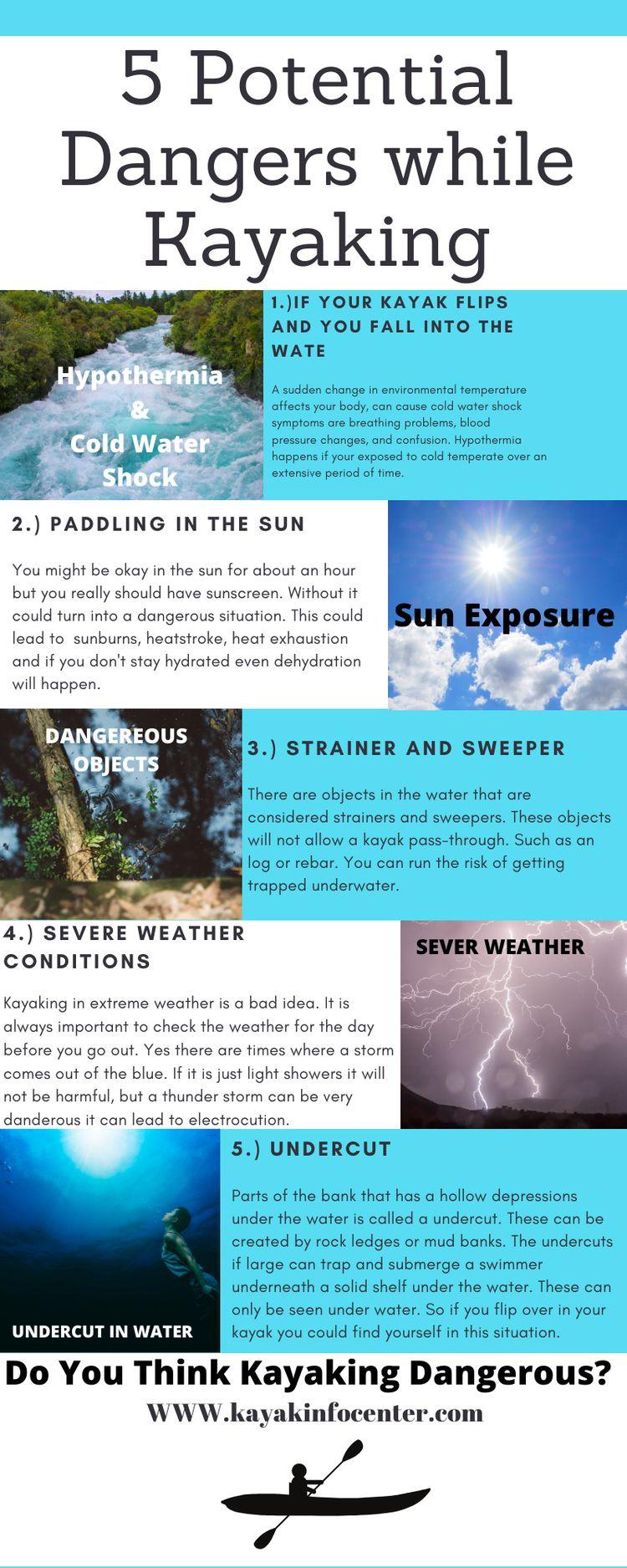 5 Potential Dangers Kayaking [I - zoeinfographic | ello