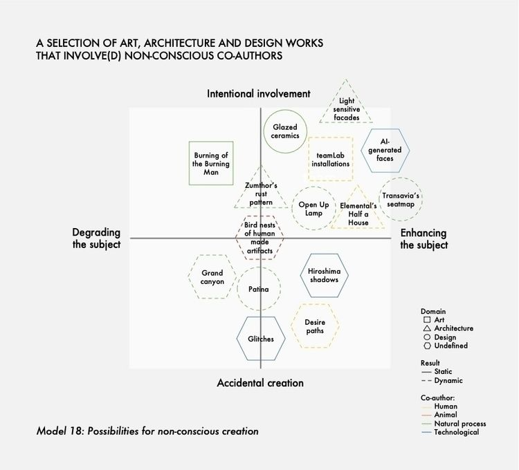DYNAMIC ART, ARCHITECTURE DESIG - maartenpkappert | ello