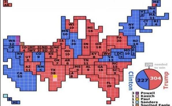 Electoral College Change Shape  - williamjeson1221 | ello
