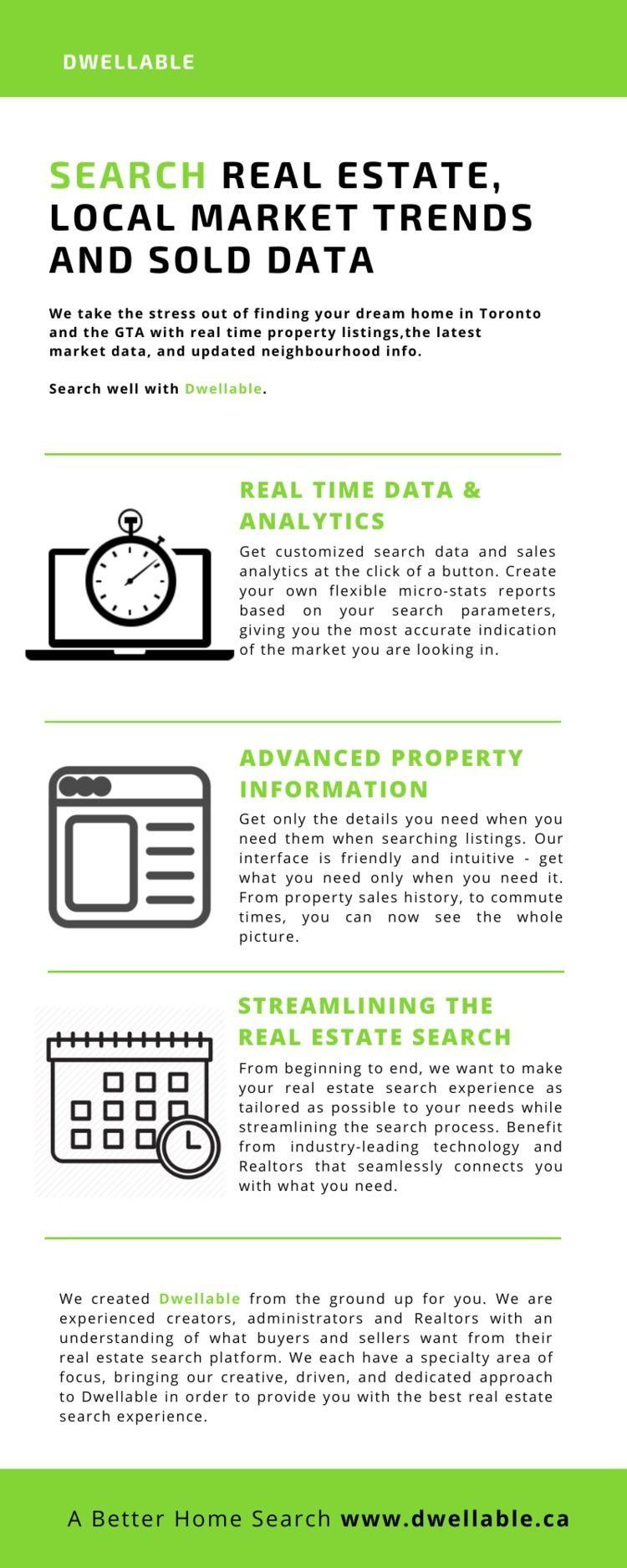 Search Real Estate, Local Marke - dwellable | ello