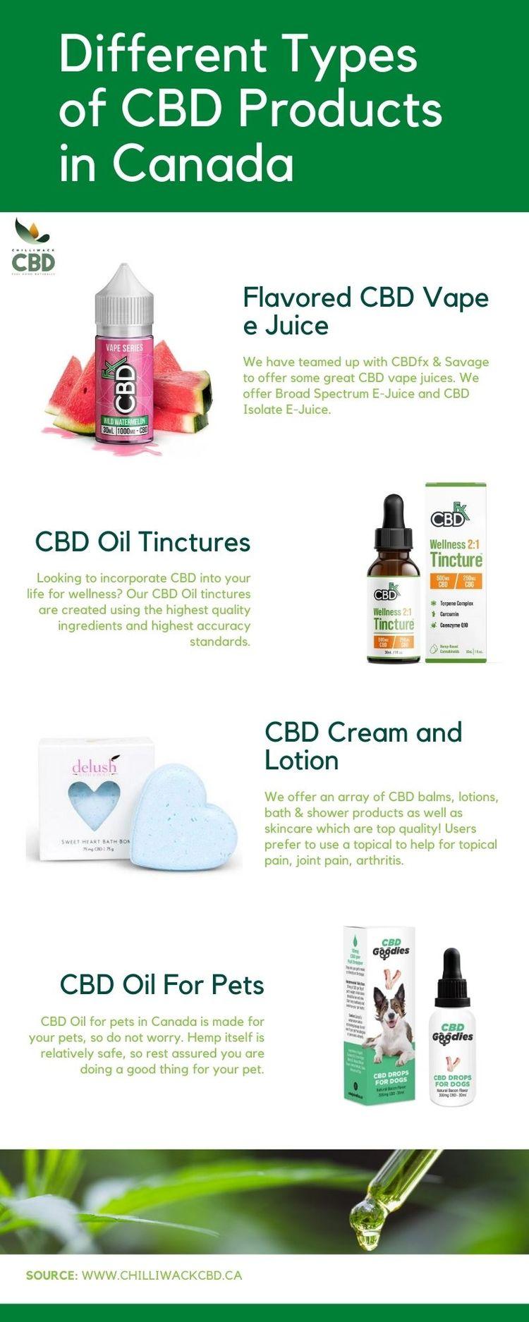 Types CBD Products Canada | Chi - chilliwackcbd | ello