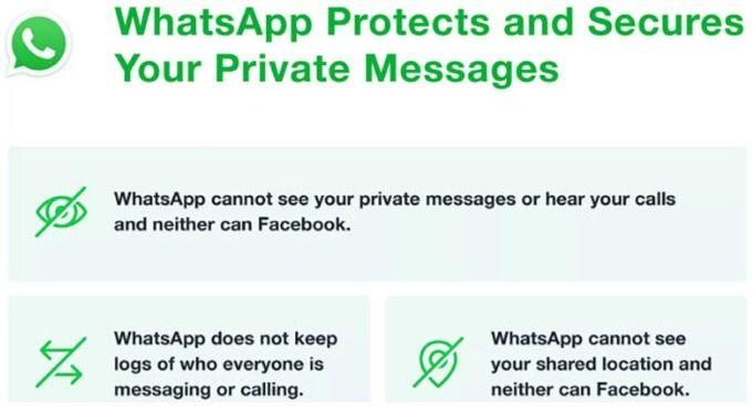 WhatsApp privacy policy fact fi - peterjeson | ello
