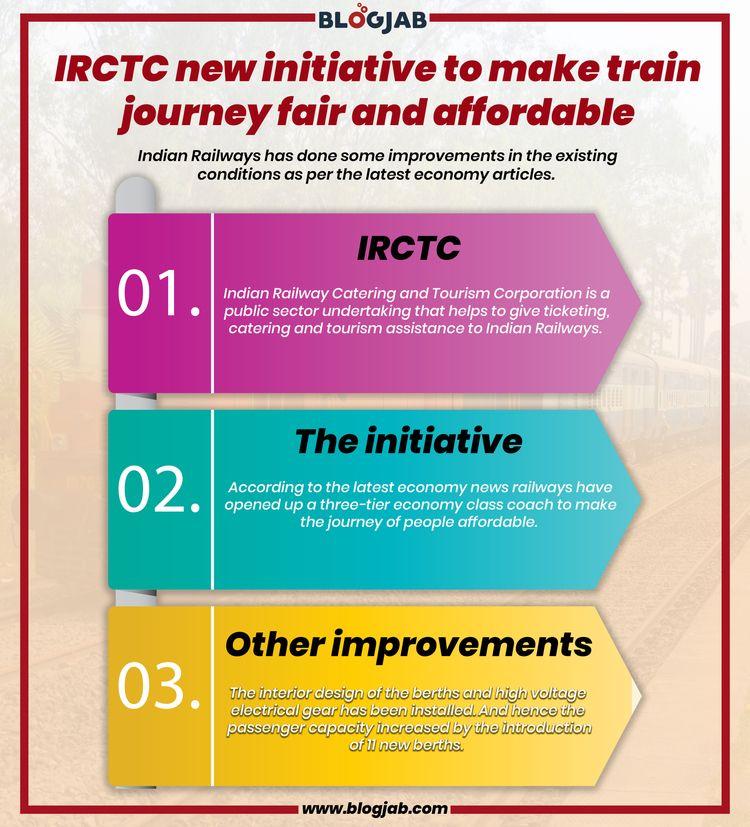 IRCTC initiative train journey  - hellenjones260 | ello