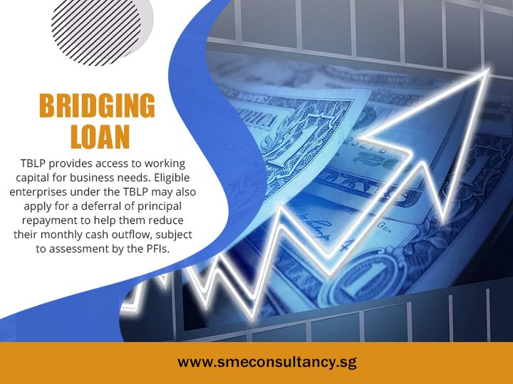 Bridging Loan Apply Pay Lowest  - smeconsultancy | ello