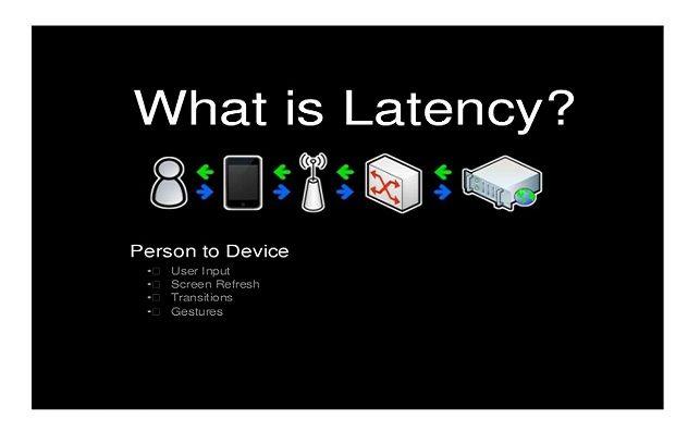 Latency amount time takes compu - wirelessspeed | ello