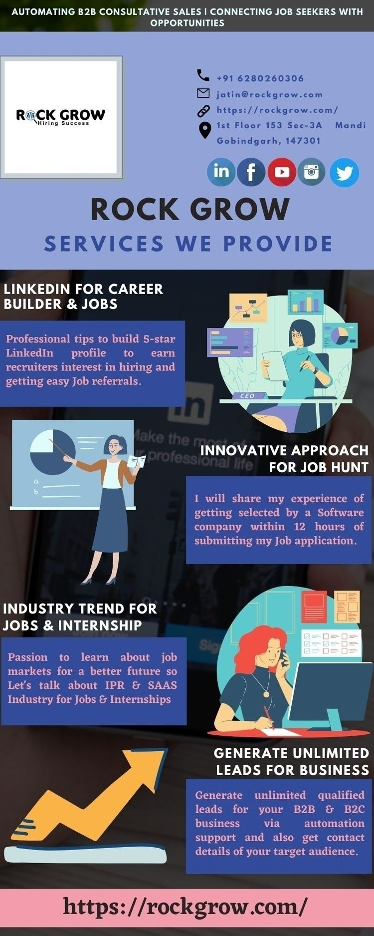 career LinkedIn jobs internship - rockgrowweb | ello