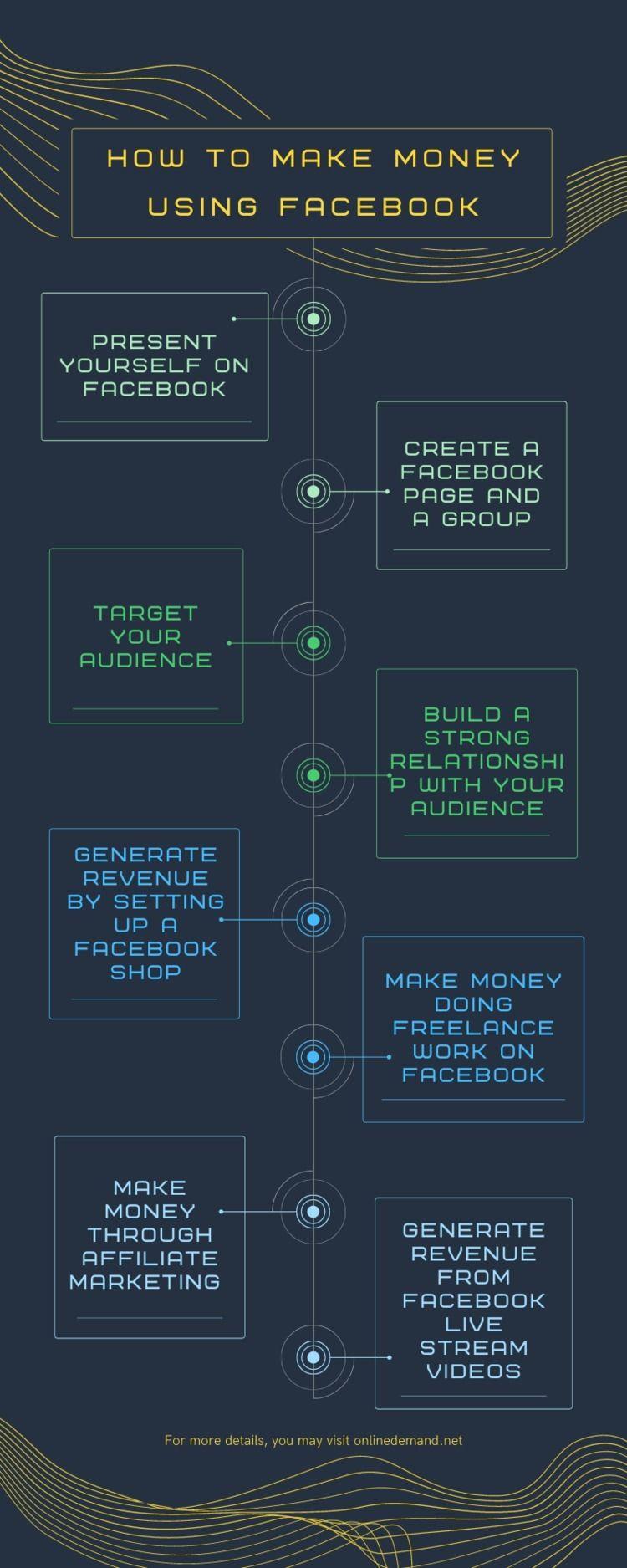 surprised Facebook largest popu - ideasforseo | ello