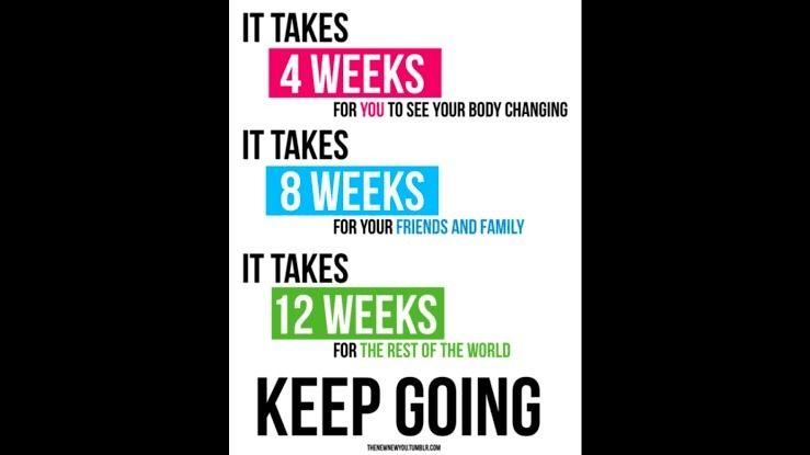 Lose 1 Kg Body Weight Week! SHE - sravind | ello