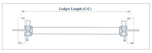 Shop Horizontal Ledger/Bearer/R - scaffoldstore   ello