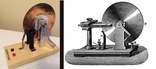 Nguồn gốc của máy phát điện, bạ - mayphatnhapkhau | ello