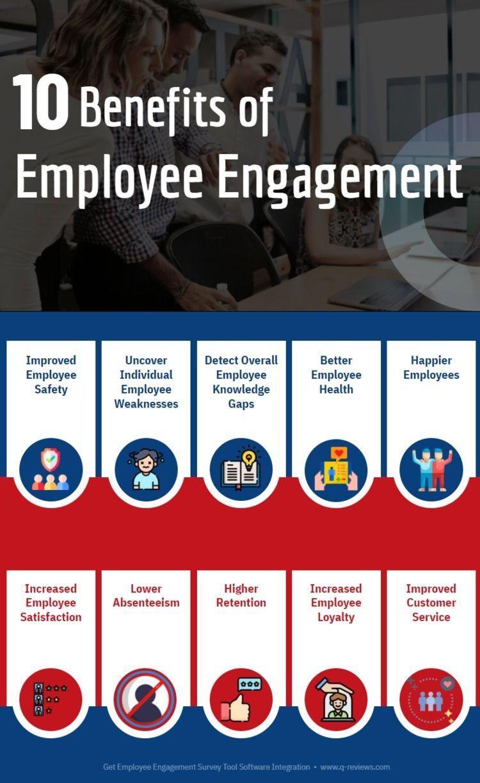 10 Benefits Employee Engagement - q-reviews | ello