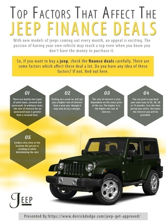 Top Factors Affect Jeep Finance - derrickdodge | ello