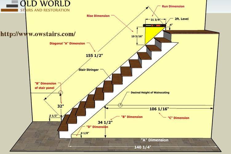 Safety matters stairs understan - owstairs | ello
