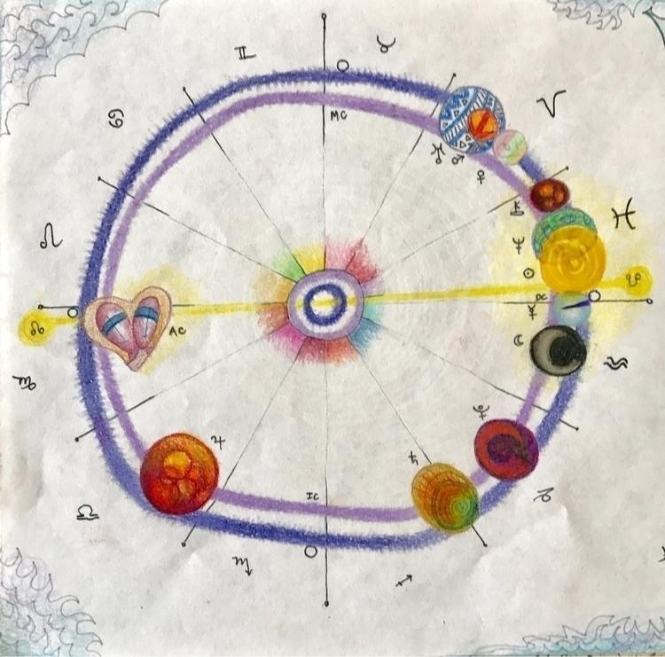 Astro Artistry Natal Chart Twin - dianna   ello