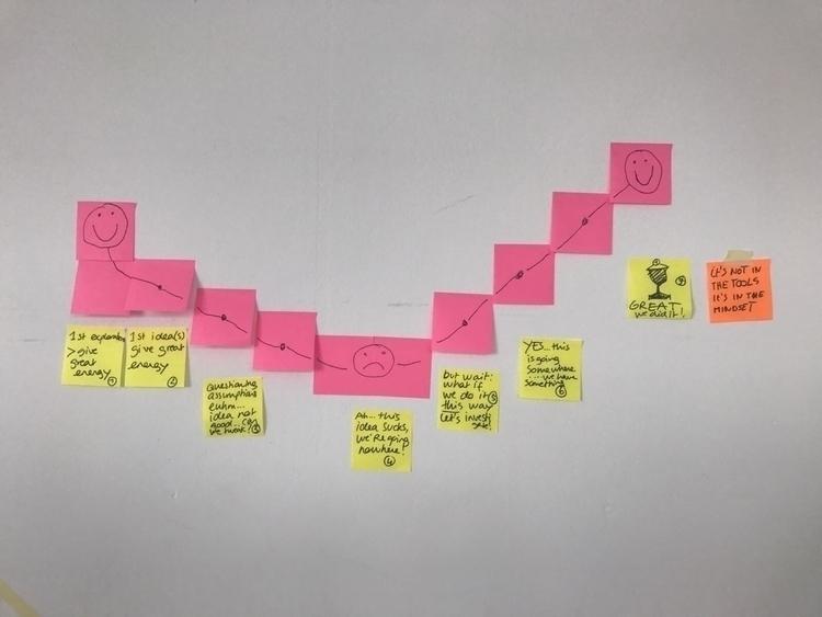 designthinking, dtbootcamp17 - arnevanoosterom | ello