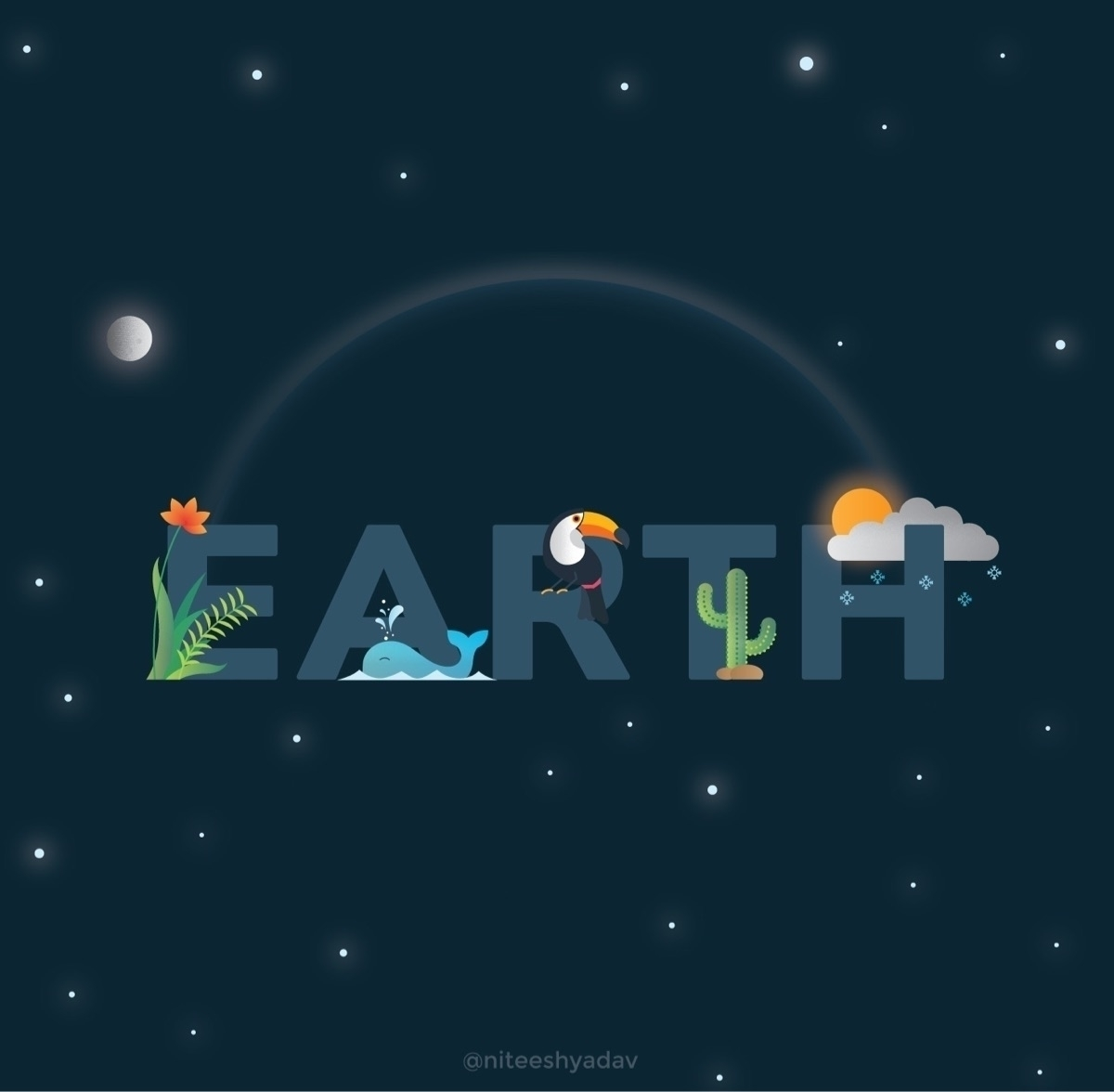 Earth Day, commit conserve envi - niteeshyadav | ello
