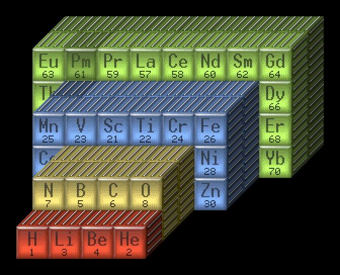 3D Periodic Table (top view - science - punpcklbw | ello