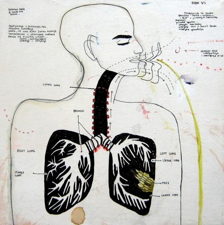 ORGANISMS EMPTINESS, Process: P - petite_bird_ivana | ello