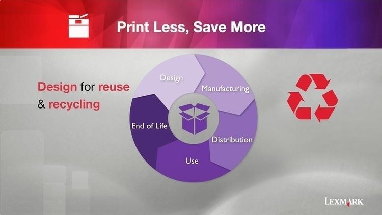 'Print Save – animated informat - pjb-1610 | ello