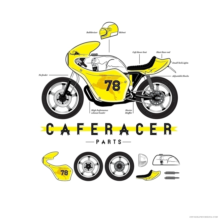 Caferacer Parts - infographic, infographics - infographicmedia | ello