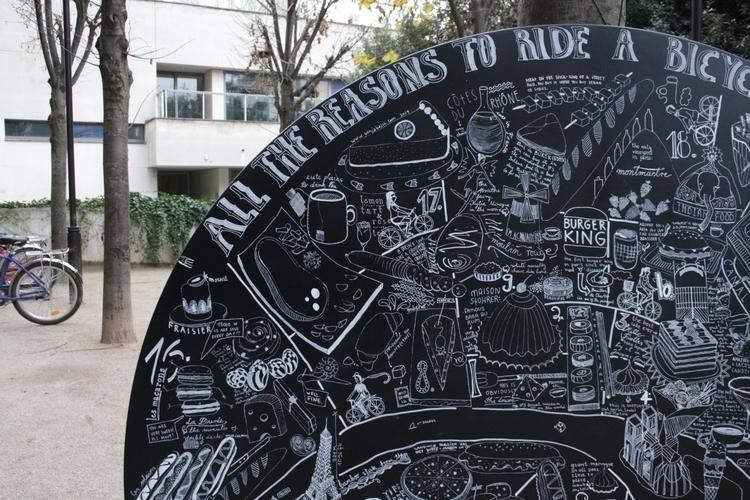 Food map Paris (detail - drawing - sonjabajic | ello