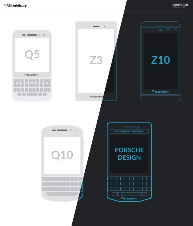 Blackberry 10 devices. 5 Priv - blackberry - abralazam | ello