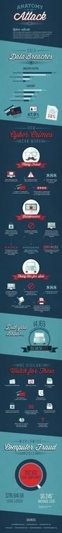 Anatomy Attack: Infographic cre - katehofstad | ello