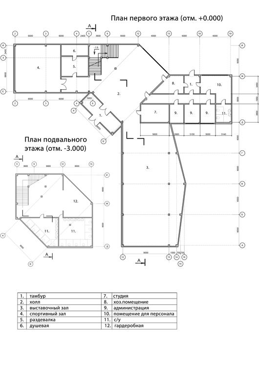 architecture - kravtsova_k | ello