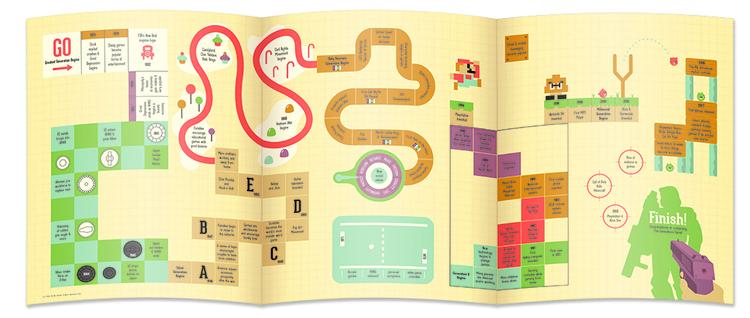 infographic timeline created Yo - khansen10 | ello