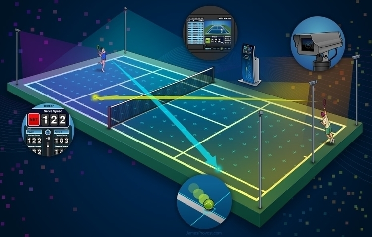 Smart Tennis Court - technicalillustration - jamesprovost | ello