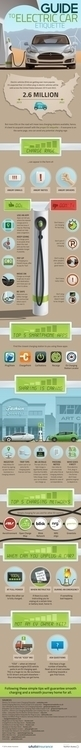 Electric car IG - infographic, electric - floydworx | ello