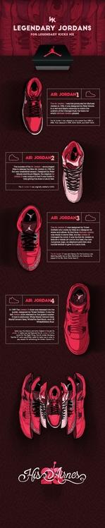 Infography 4 model Jordans snea - totoi | ello