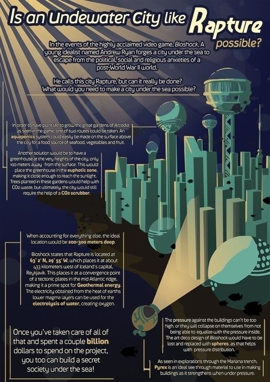 Infographic scientific restrict - cmarling | ello
