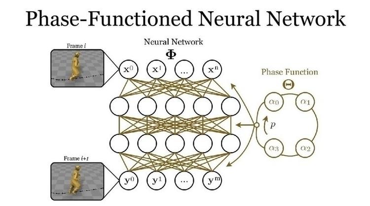 En futuro, las Redes Neuronales - robologs | ello