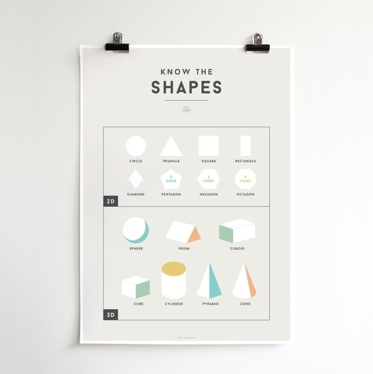 charts shapes coming - educational - projektlittle | ello