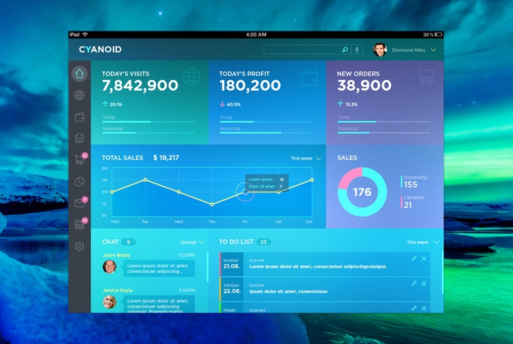 ui, ux, design, chart, web, webdesign - dmytrivmax | ello