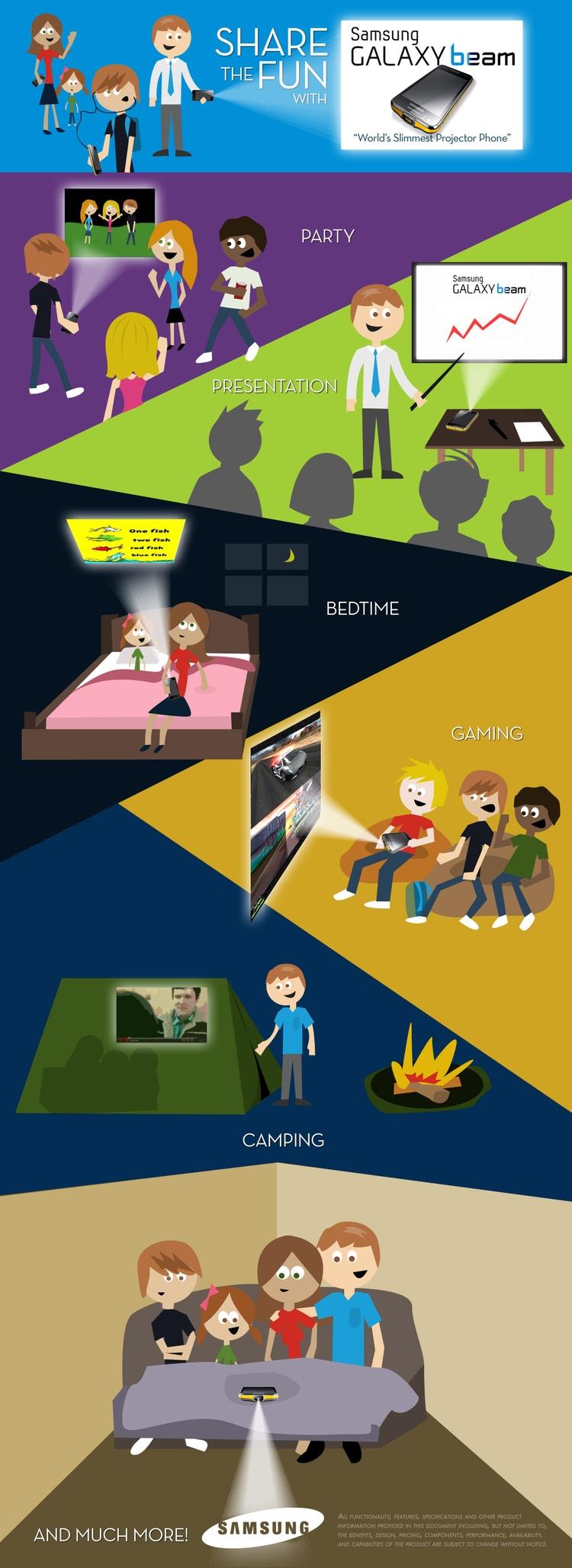 GALAXY Beam-infographic Videos - ellosamsung | ello