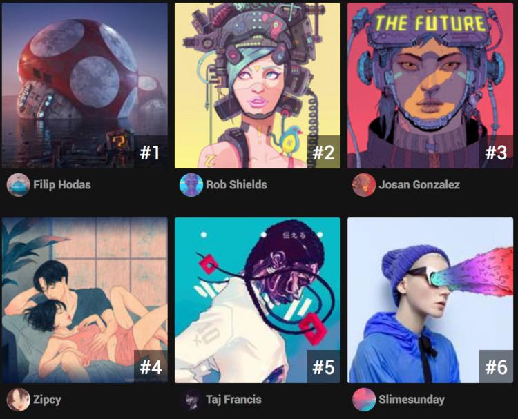 Top artworks July! full chart i - fabimo | ello