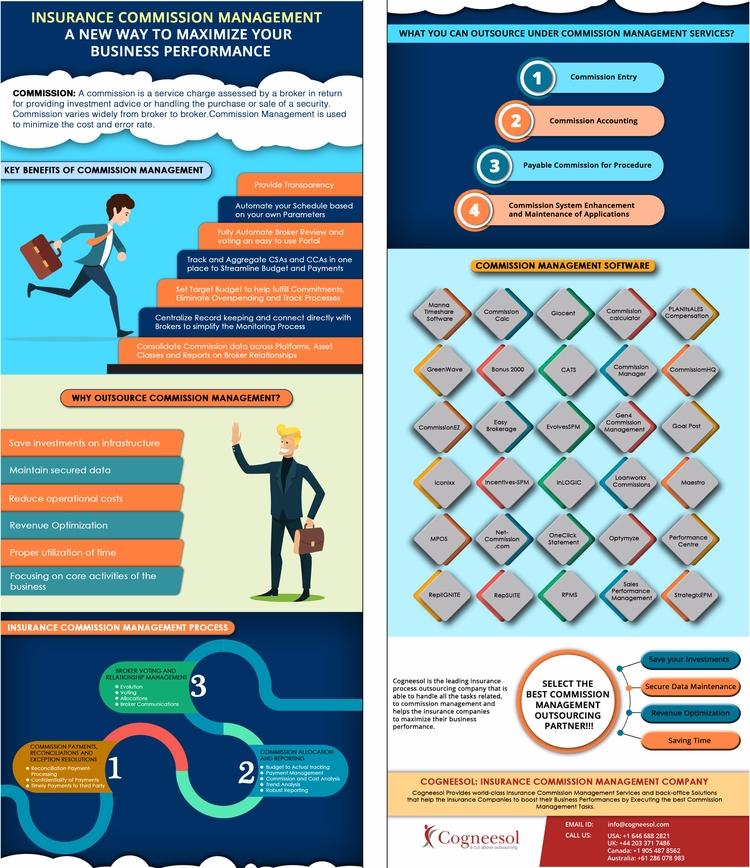 Infographic give complete infor - benhewsen | ello