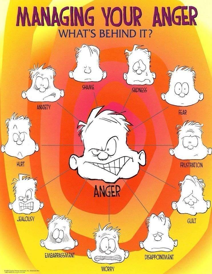 anger - giovanniranzo | ello
