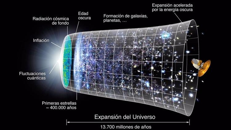 Astrofísico: «El Big Bang es el - codigooculto | ello