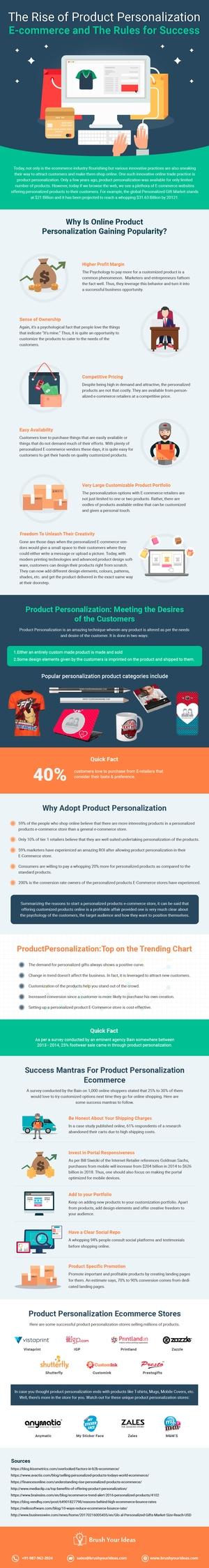 Product personalization rage pa - brushyourideas | ello