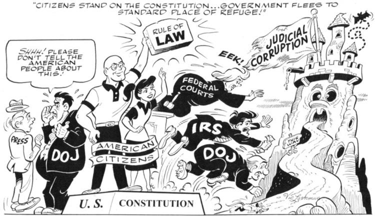 Civil Liberties violated Govern - batr | ello